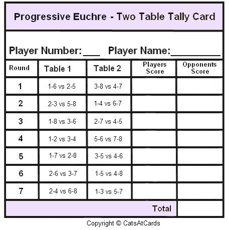 Progressive Euchre Two Table Tally Card - Print