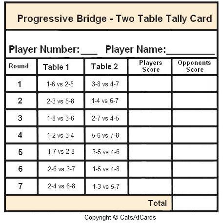 Euchre Score Card Templates