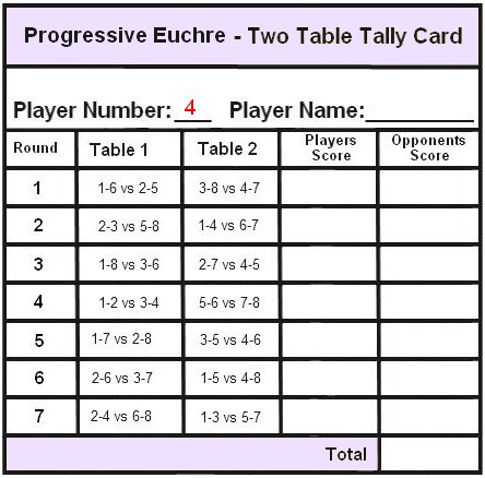Example Progresive Euchre Tally