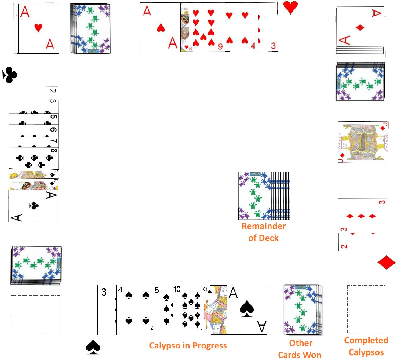 Sample layout for a game of Calypso in progress
