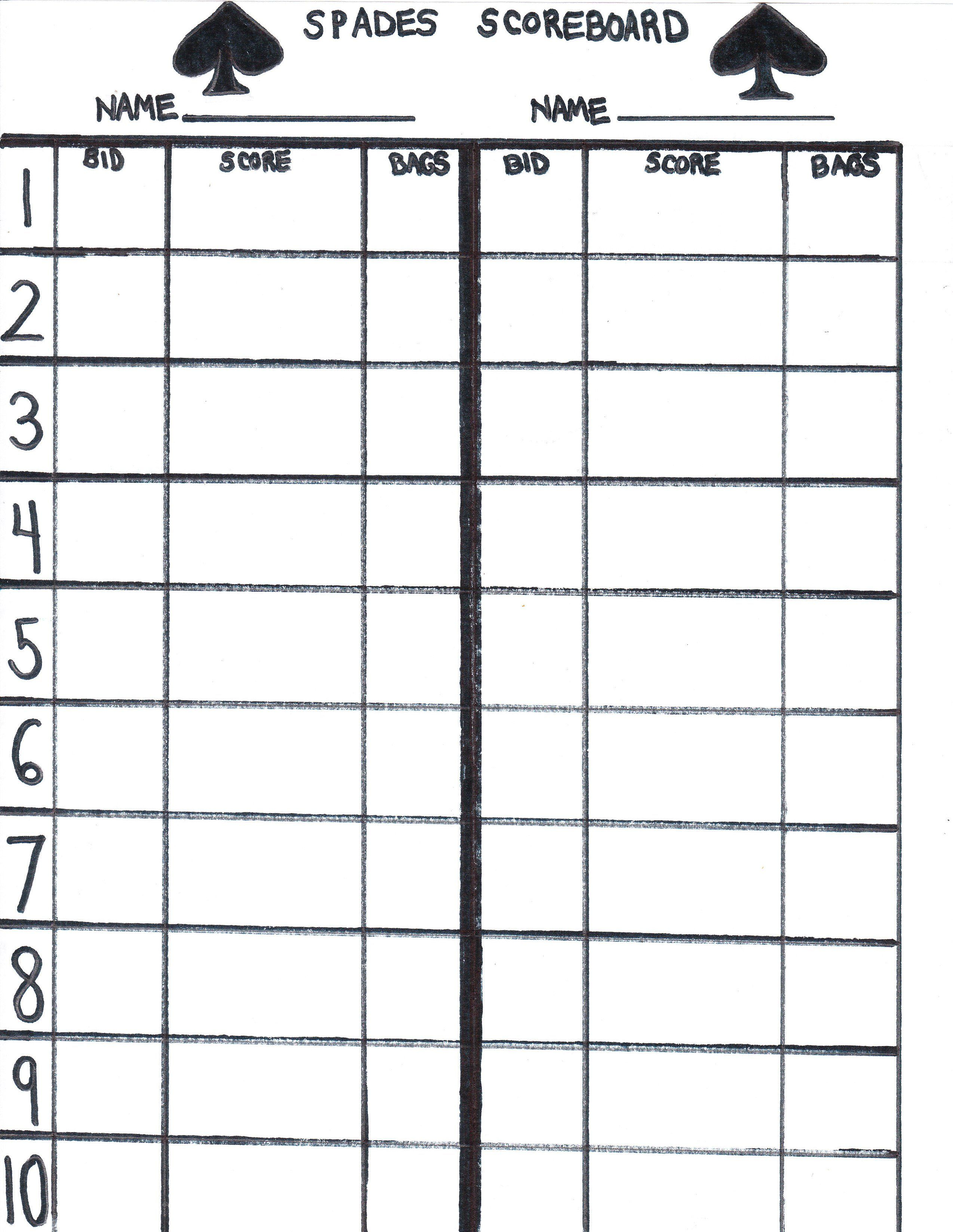 photo relating to Printable Score Sheet identified as Blank Spades Rating sheet