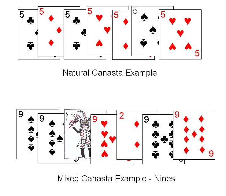 Examples of a mixed and natural Canasta