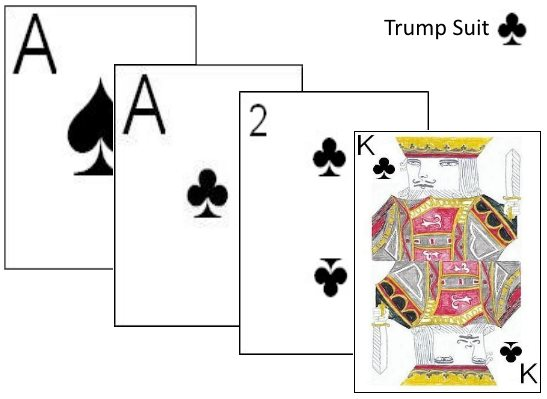 Top four cards if Spades were the trump suit