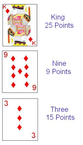 Additional Point Scoring cards in the card game Sixty Three