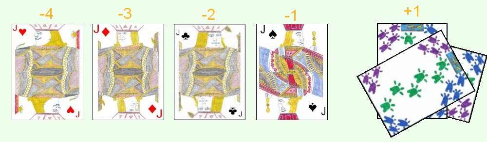 Point values in the card game Knaves
