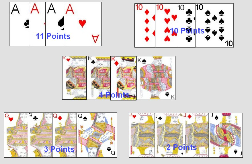Value Of Cards Won In Tricks Pinochle