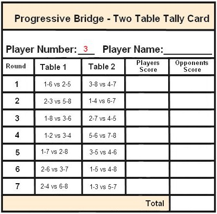 How To Play Contract Bridge XXUs